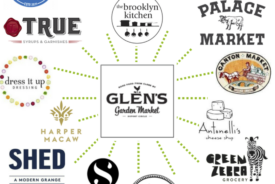 The Key to Climate Change? Leverage the Supply Chain, Says Glen's Garden Market